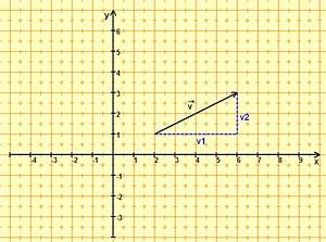 Vektoren Geschwindigkeit Berechnen : mathematik f r spieleprogrammierer vektoren virtual maxim ~ Themetempest.com Abrechnung