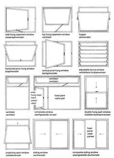 What are Standard Window Sizes for Replacement in 2019