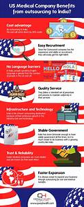 Us Medical Billing Companies Benefits From Outsourcing To