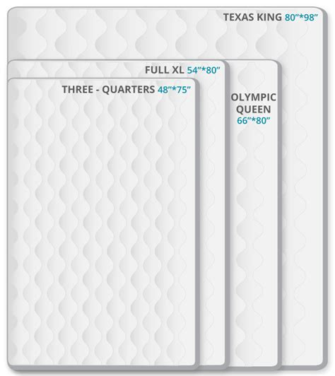 Width Of Bed mattress sizes dimensions mattress insider