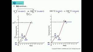 Calorimetry   Heating Curve Of Ice  Phase Changes Graph