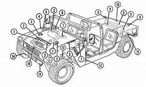 M998 Hummer Fuse Box Location  Wiring  Auto Fuse Box Diagram