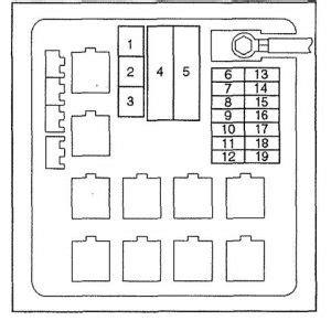 Isuzu Vehicross Fuse Box Diagram Auto Genius
