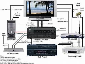 4 Best Images Of Home Theater Tv Wiring Diagram