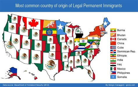 most common country of origin of new immigrants to the