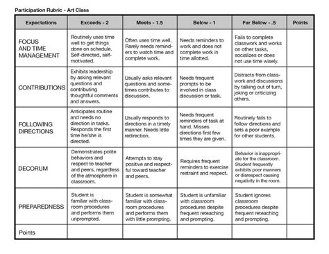 Rubric Template Grading Rubric Template Image Collections Template