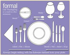 HD wallpapers table setting quiz 156pattern.ml