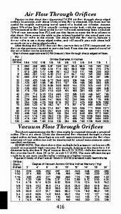 Luftmenge Berechnen : luftmenge bei x bar luftdruck wissenstransfer anlagen ~ Themetempest.com Abrechnung