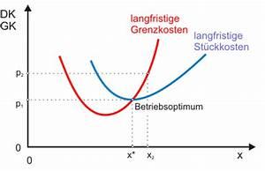 Langfristige Preisuntergrenze Berechnen : angebotsfunktion einer branche ~ Themetempest.com Abrechnung