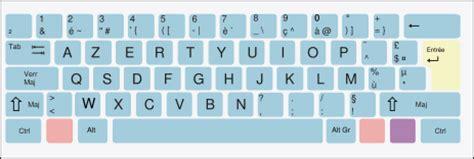 acheter ordinateur de bureau pc astuces transformer un clavier qwerty en azerty