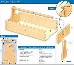 AW Extra 5/30/13 - Dovetailed Tool Box - Popular