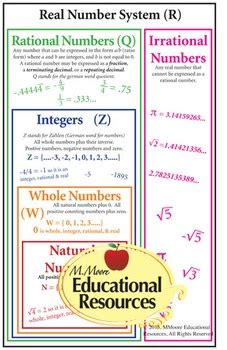 real number system math poster perfect resource