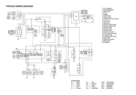Yamaha Grizzly Carburetor Diagram Wiring