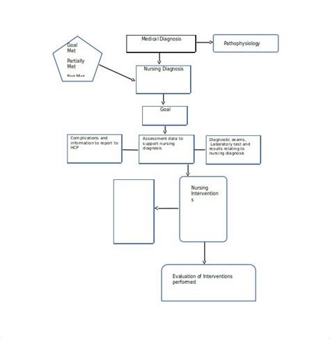 concept map template word 10 sle concept map templates sle templates