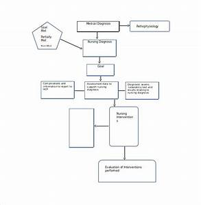 sample concept map template 10 free documents in pdf word With free nursing concept map template