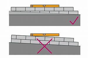 Mauer Bauen Fundament : streifenfundament bauen anleitung von hornbach ~ Orissabook.com Haus und Dekorationen