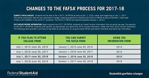 2018 2019 pell grant chart new fafsa application timeline