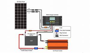 Diagram  Off Grid Solar Generator Wiring Diagram Full