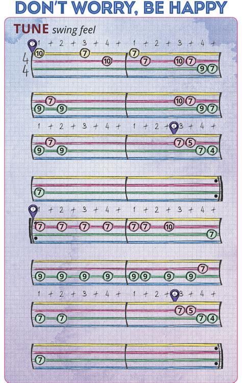 Ukulele chords and ukulele tablature made easy. Ukulology Easy Ukulele Songs to play - free PDF download