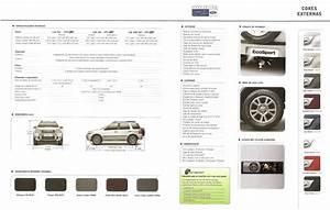 Ford Ecosport Specs