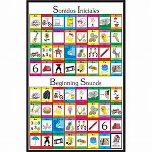 products let inc lake educational technology With letter sounds poster