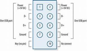 Lenovo G31t Lm Manual Pdf Mec And Networks Manual Tecnico De Board G31t Lm