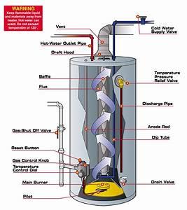Rheem Residential Electric Water Heater Wiring Diagram