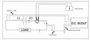 Dc Scout  Dc Ground Fault Locator