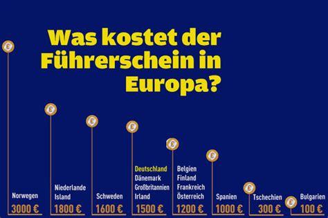 Führerscheinkosten In Europa  Billiglappen In Bulgarien