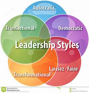 Leadership Styles Business Diagram Illustration Stock