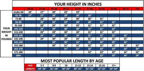 size bat    baseball bat sizing chart