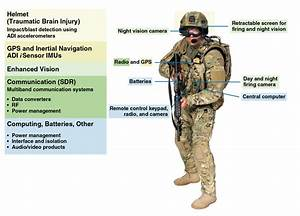 Soldier Systems Block Diagram From Analog Devices  Inc
