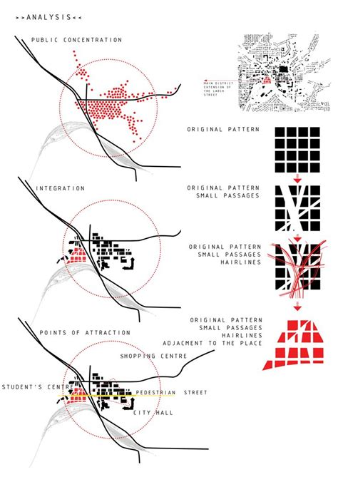 Architecture Site Plan Diagram  Analysis Pinterest