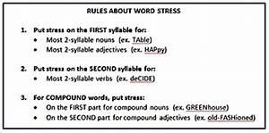 Chart Verb Esl Word Stress Lesson Plan Study Com