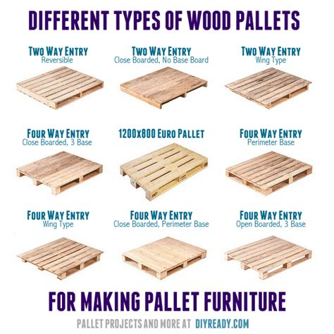 pallet dimensions inches