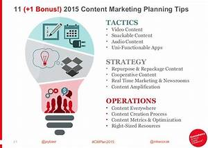11 Content Marketing Planning Tips for 2015