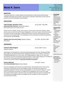 creative resume sles doc creative resume writings doc by sdk27762