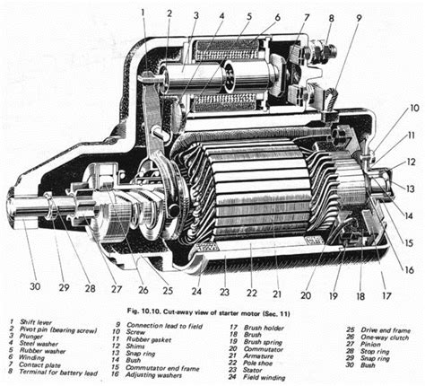 Electric Motor Breakdown by General Electric Motor Starter Parts Elec Eng World