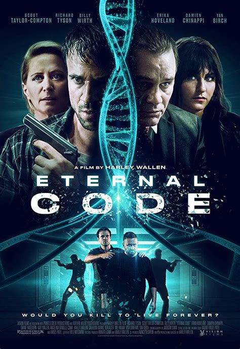 review eternal code  horrorfuelcom