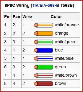 100base T Wiring Diagram by Installation Av Bredbandsuttag N 228 Tverk Och Uppkoppling