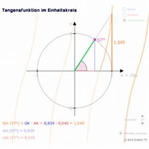 Sinusfunktion B Berechnen : lektion tri06 trigonometrische funktionen matheretter ~ Themetempest.com Abrechnung