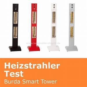 Infrarot heizstrahler terrasse test for Infrarot heizstrahler terrasse test