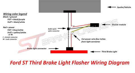 brake light inspection cost 2nd forum group buy quot stbrakeflashers quot 3rd brake light