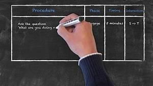 Lesson Planning - Part 5 - Lesson Plan Procedure