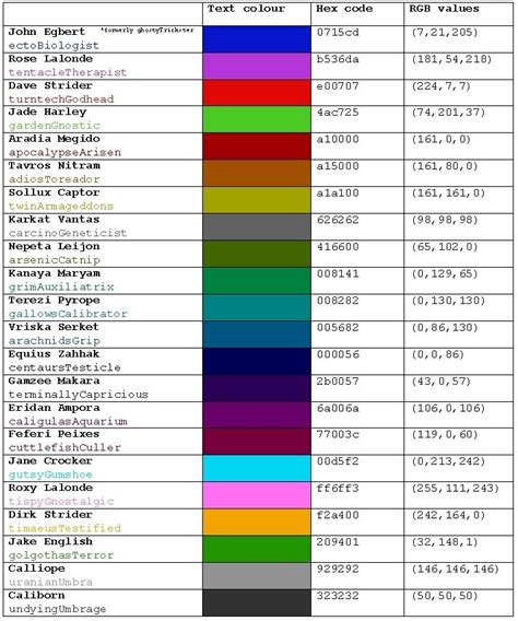 c color from hex troll and text color hex codes and chumhandles
