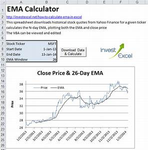 how to calculate ema in excel With moving average excel template