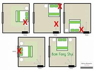 Feng Shui Haustür : 25 melhores ideias sobre feng shui no pinterest feng ~ Lizthompson.info Haus und Dekorationen