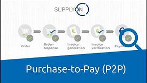 Purchase-to-pay  Integrated  End-to-end Procurement