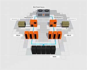 Data Centre Build  Power Distribution