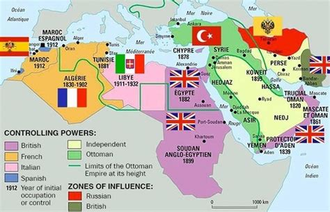 Ottoman Empire Middle East how different would the middle east be if the ottoman